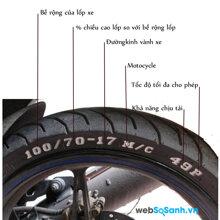 Lốp xe máy và những điều bạn có thể chưa biết
