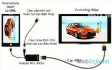 Những kết nối phổ biến được trang bị trên tivi Sharp