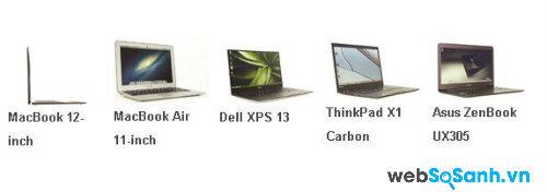 MacBook 12 inch mới của Apple  trong cuộc đua đẳng cấp (Phần II)