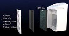 Màng lọc Hepa là gì? cấu tạo và tác dụng như thế nào?