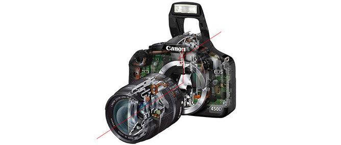 Máy ảnh DSLR là gì ? 7 lý do bạn nên mua máy ảnh DSLR