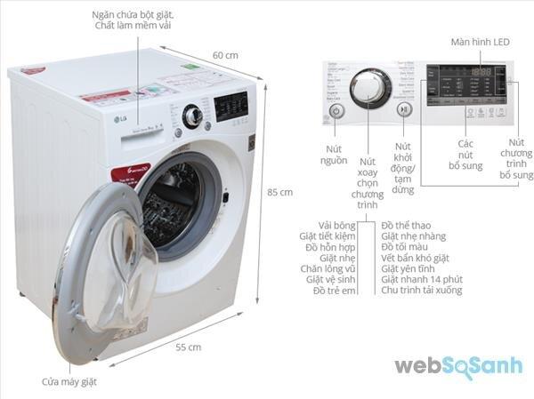 Máy giặt lồng ngang LG 9kg giá bao nhiêu tiền tháng 12/2017 ?