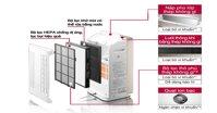 Máy lọc không khí và tạo ẩm Hitachi EP-M70Ecó đáng mua không ?