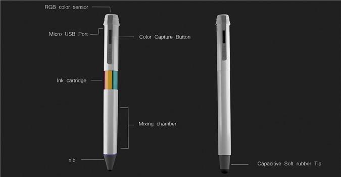 Scribble Pen, bút vẽ