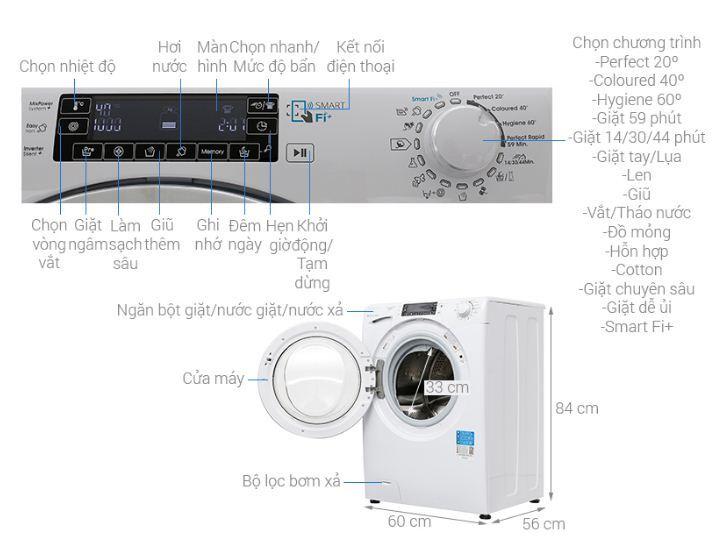 Ưu điểm của máy giặt Candy