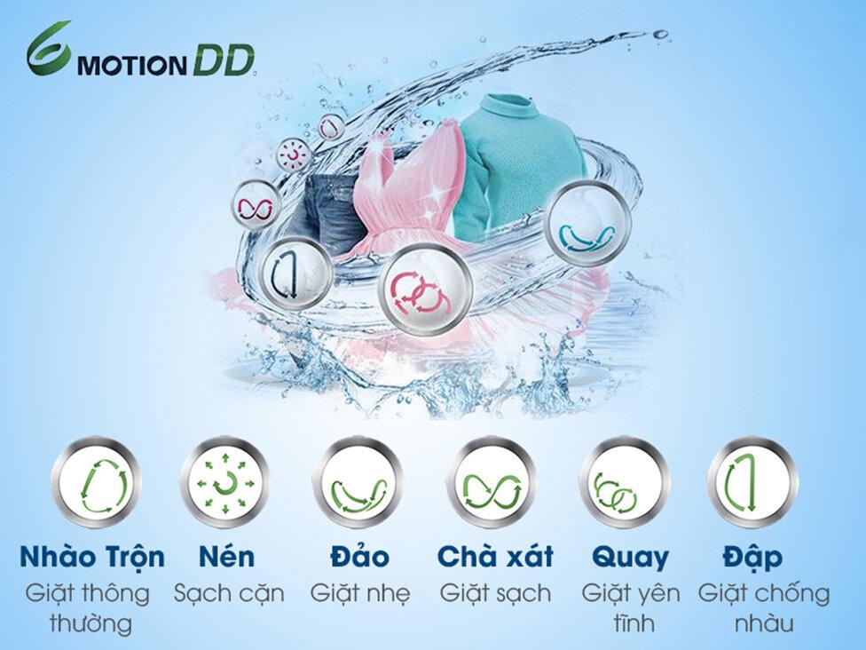 Công nghệ 6 Motion DD được sử dụng trên máy giặt LG WD-8600