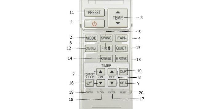 remote điều khiển từ xa điều hòa Toshiba