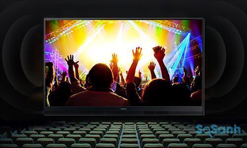 Công nghệ âm thanh Dolby Digital