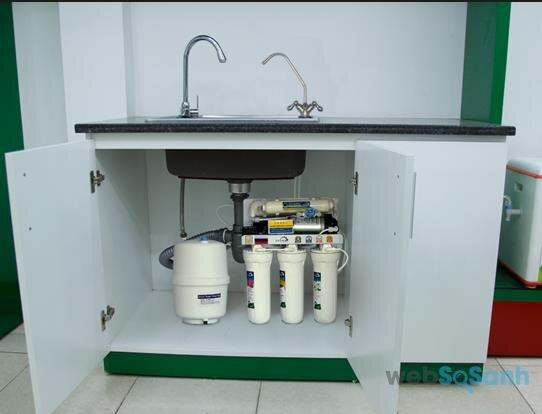 Những điểm cần lưu ý khi sử dụng máy lọc nước