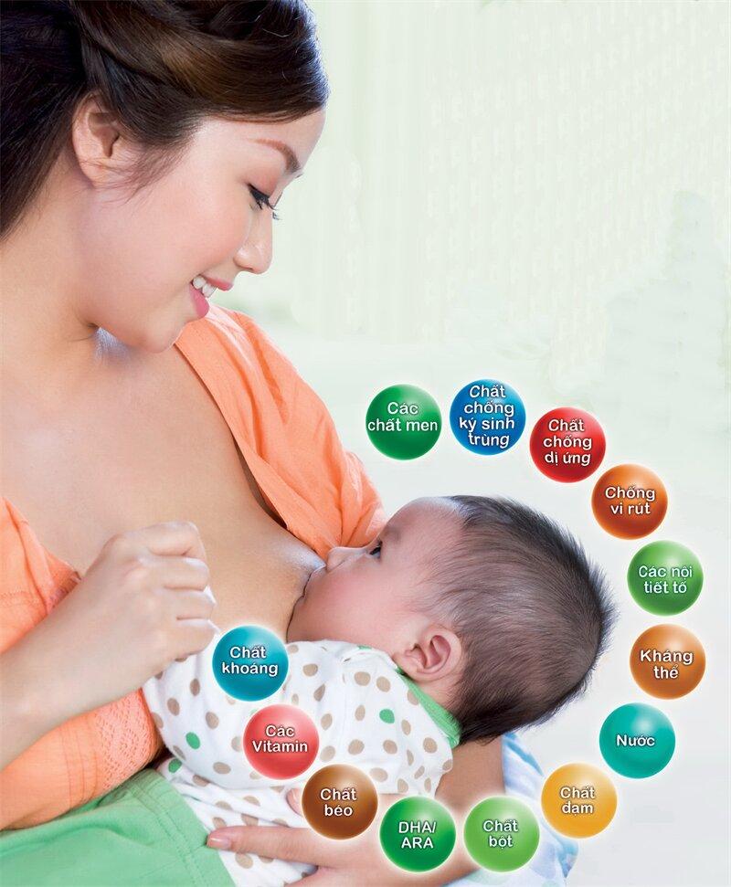 Những lợi ích sức khỏe quan trọng của sữa mẹ