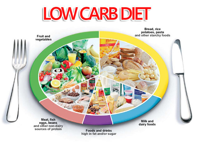 Những món ăn chứa ít carb và calo dành cho người ăn low carb