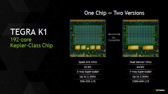 Nvidia ra mắt phiên bản Tegari K1 64-bit cho thiết bị Android