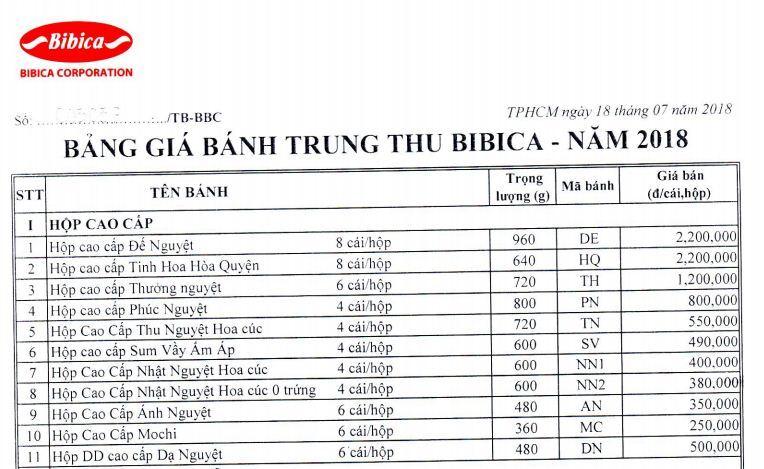 Bảng giá bánh trung thu Bibica năm 2018