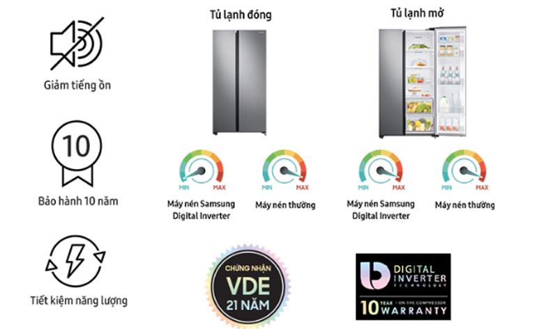 Công nghệ Digital Inverter - Giúp tủ lạnh vận hành bền bỉ suốt 21 năm