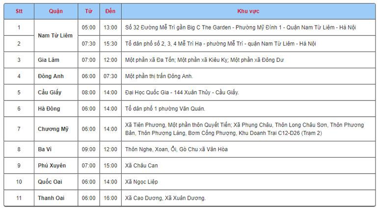 Lịch cắt điện ngày 15/12/2017 trên địa bàn toàn thành phố Hà Nội