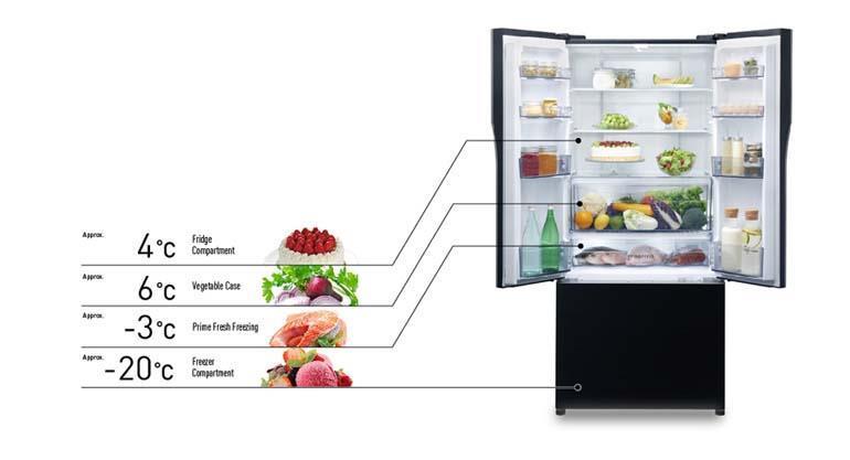 tủ lạnh Panasonic có ngăn cấp đông mềm