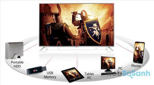 2nd Display trên tivi LG giúp chia sẻ hình ảnh từ tivi đến các thiết bị di động