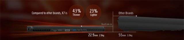 Aorus X7 Thinner