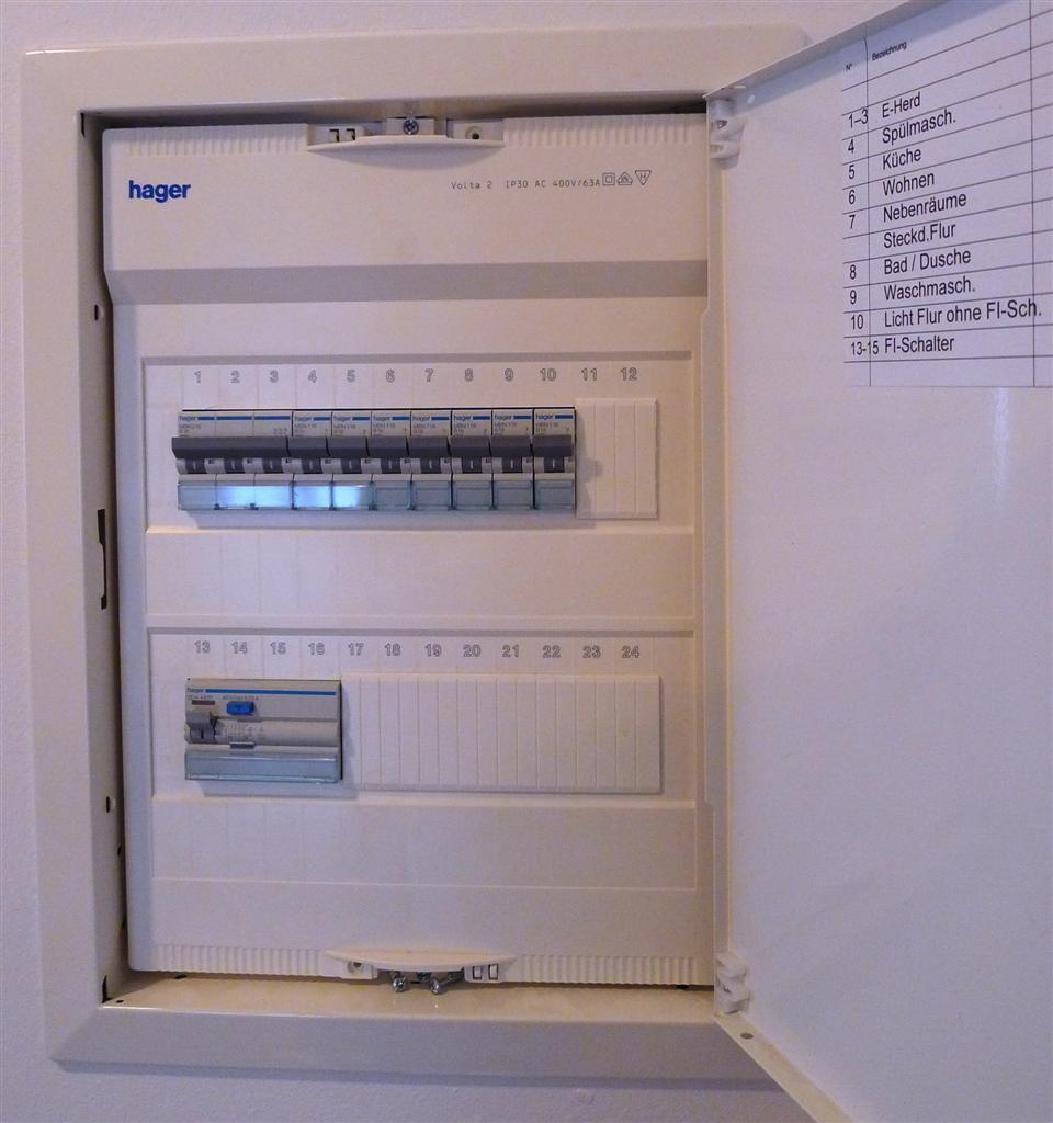 tủ điện hager