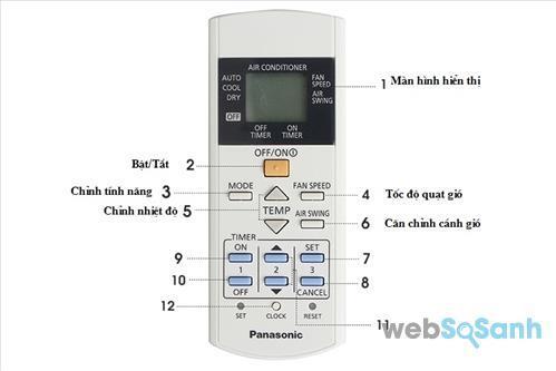 Các chức năng chính trên điều khiển điều hòa Panasonic