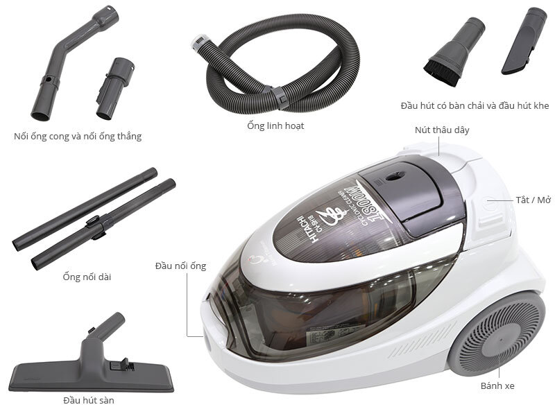 Review máy hút bụi Hitachi model CV-SH20V