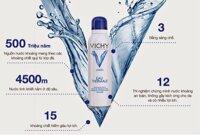 Review nước xịt khoáng cho da nhạy cảm Vichy Eau Thermale
