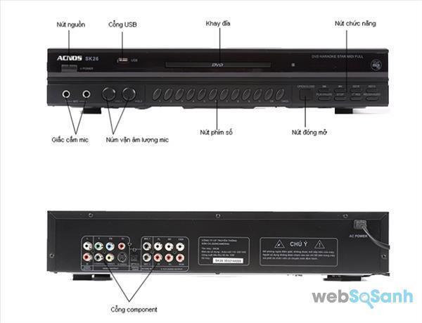 Đầu karaoke Acnos SK26 - Giá tham khảo: 840k