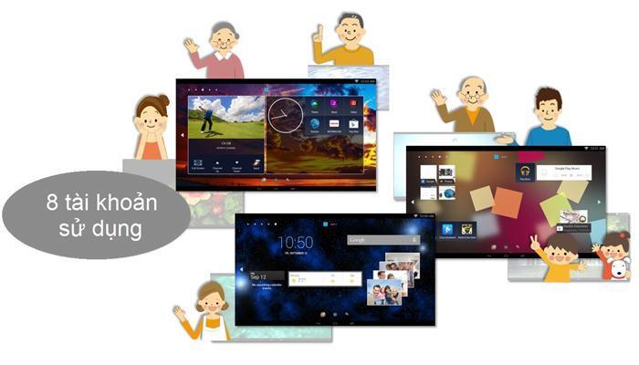 hệ điều hành android trên tivi toshiba