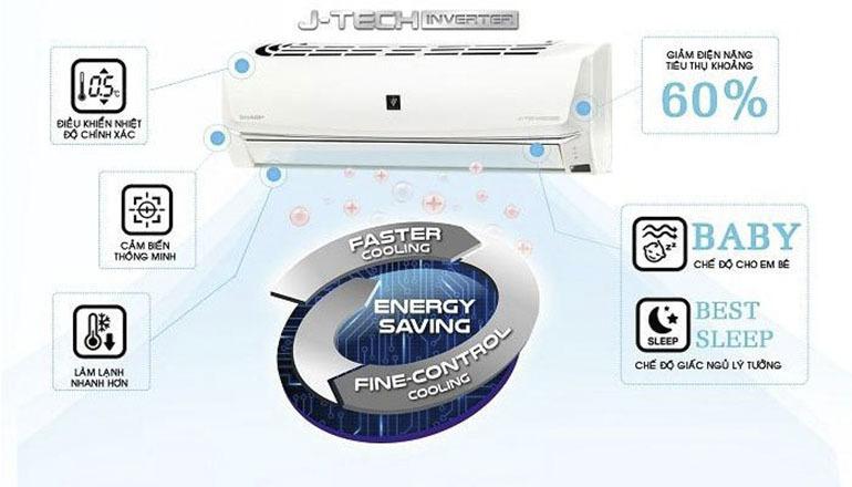 Điều hoà Sharp linh hoạt trong cơ chế tiết kiệm điện