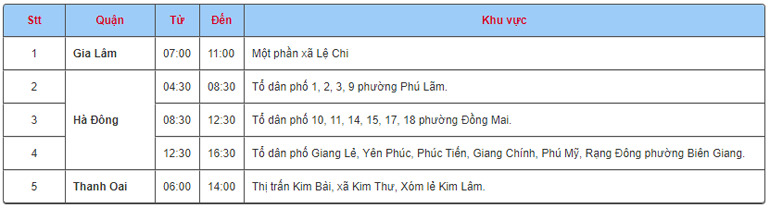 Lịch cắt điện ngày 23/12/2017 trên địa bàn toàn thành phố Hà Nội