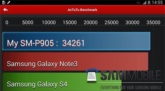 Samsung Galaxy Note Pro lộ điểm benchmark cao 'ngất ngưởng'