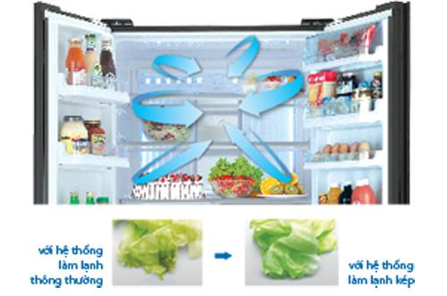 hệ thống tủ lạnh làm lạnh kép