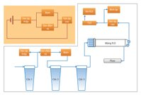 Sơ đồ máy lọc nước RO và 4 nguyên lý hoạt động