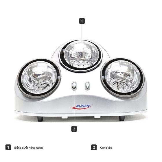 So sánh đèn sưởi halogen và đèn sưởi hồng ngoại