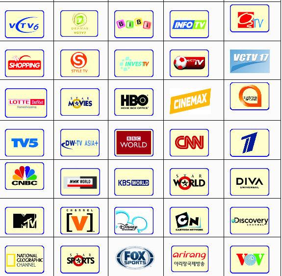 So sánh dịch vụ truyền hình cáp tốt nhất hiện nay