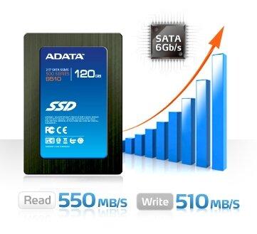 So sánh điểm mạnh của SSD ADATA S510 120GB và Kingston HyperX 3K 120GB