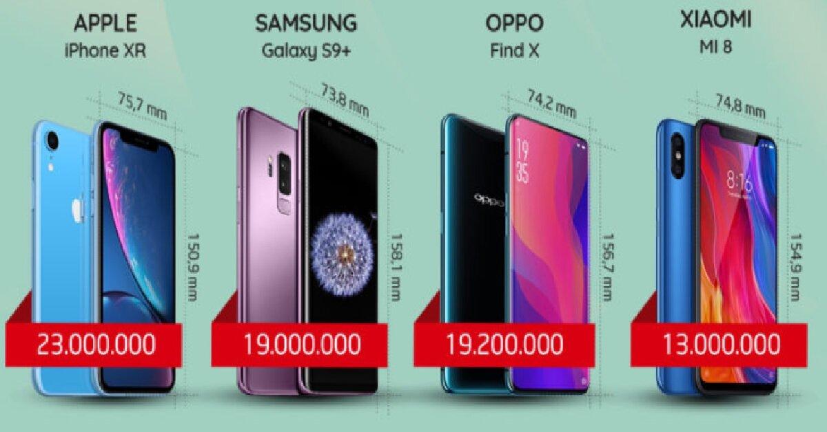 So sánh điện thoại Apple iPhone XR – Samsung Galaxy S9 plus – Oppo Find X – Xiaomi Mi 8