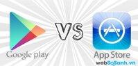 So sánh hai kho ứng dụng Play Store và App Store