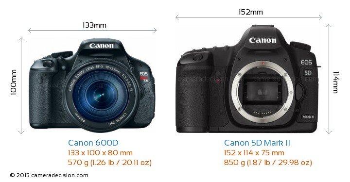 So sánh máy ảnh Canon EOS 600D và Canon EOS 5Ds