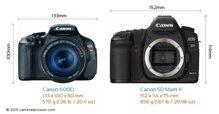 So sánh máy ảnh Canon EOS 600D và Canon EOS 5D III