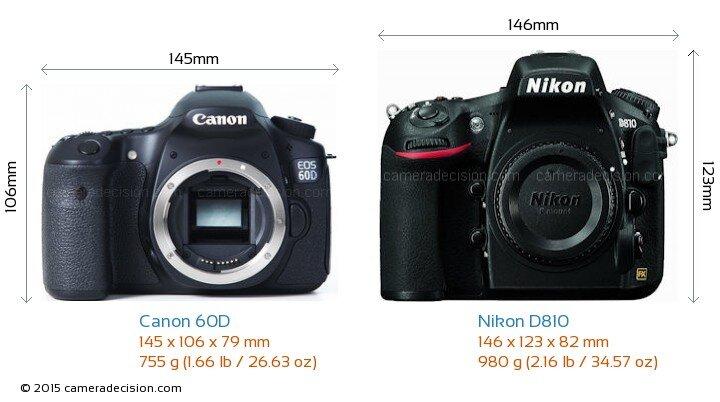 So sánh máy ảnh Canon EOS 60D và Nikon D810