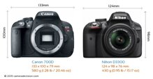 So sánh máy ảnh Canon EOS 700D và Nikon D3300