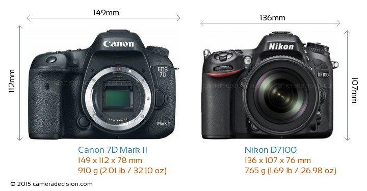 So sánh máy ảnh Canon EOS 700D và Nikon D7100