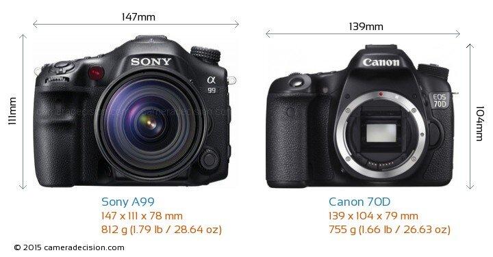 So sánh máy ảnh Canon EOS 70D và Sony A99