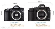 So sánh máy ảnh Canon EOS 70D và Canon EOS 5Ds