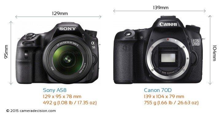 So sánh máy ảnh Canon EOS 70D và Sony A58