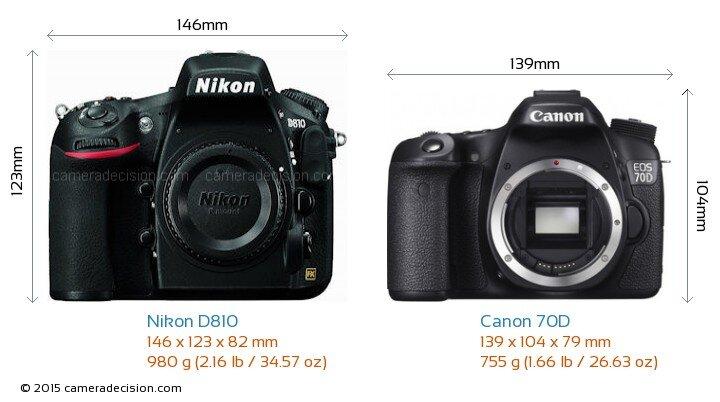 So sánh máy ảnh Canon EOS 70D và Nikon D810