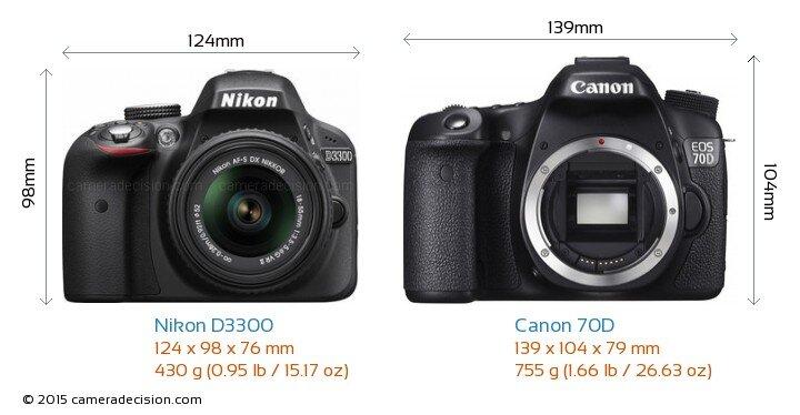 So sánh máy ảnh Canon EOS 70D và Nikon D3300