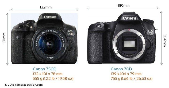 So sánh máy ảnh Canon EOS 70D và Canon EOS 750D
