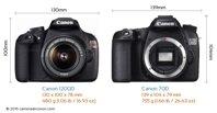 So sánh máy ảnh Canon EOS 70D và Canon EOS 1200D
